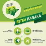 Studentsko takmičenje iz oblasti bankarstva