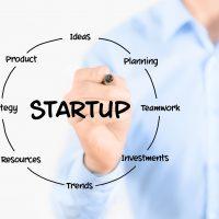 Program podsticanja razvoja preduzetništva kod mladih